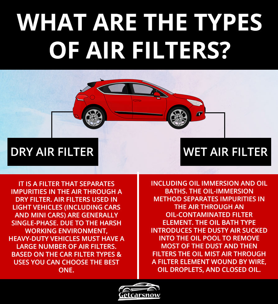 types-of-air-filter
