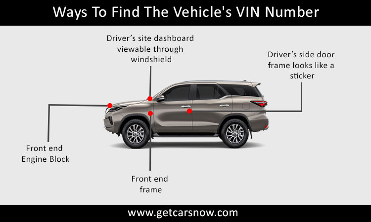 VIN Number and Its Importance
